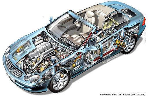Автомобил с двигател