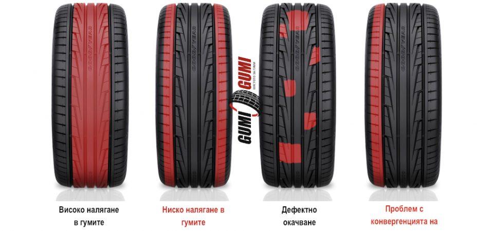 Износване на гумите