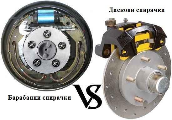 Барабан или диск